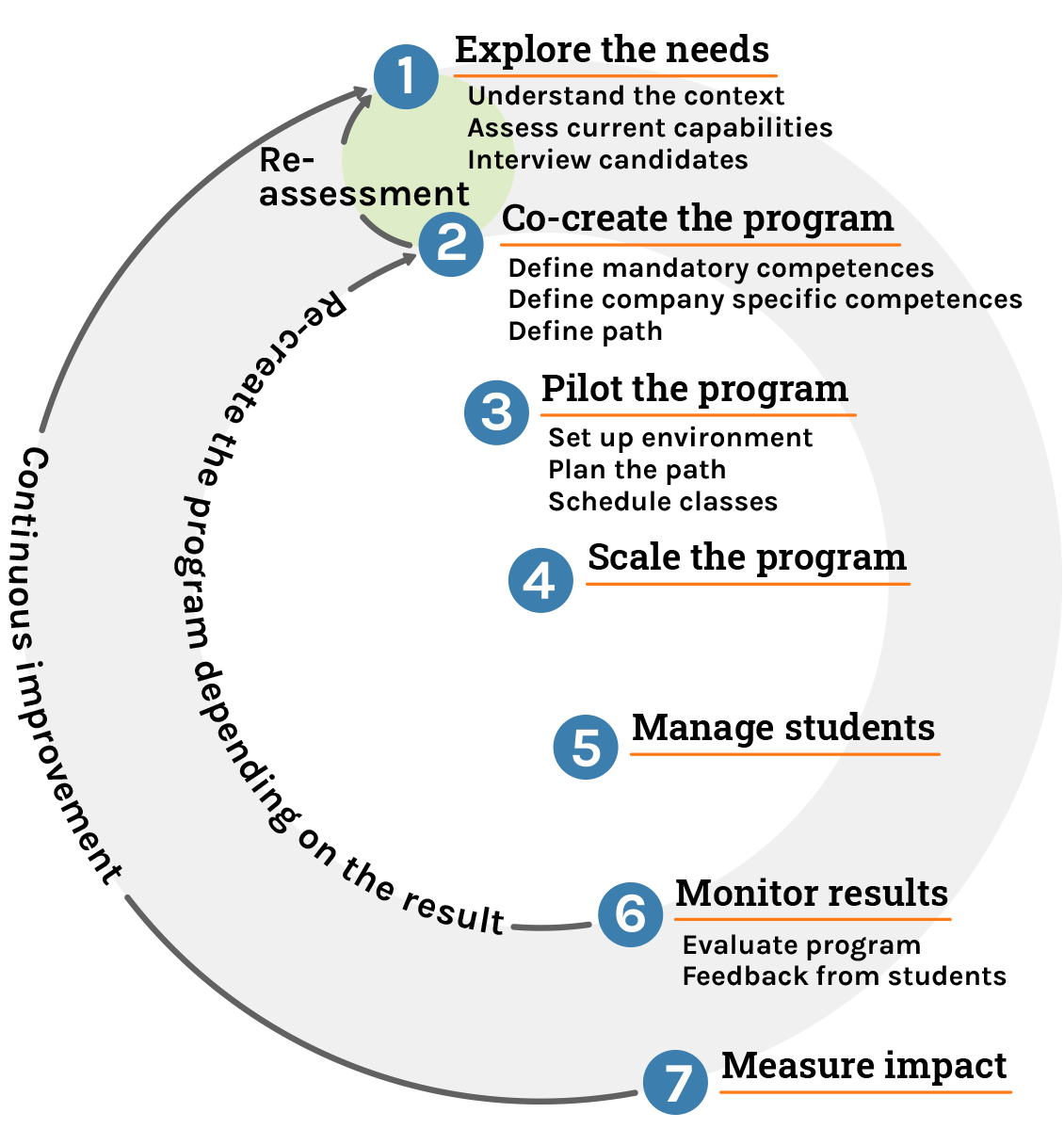 Corporate_Learning_graphic