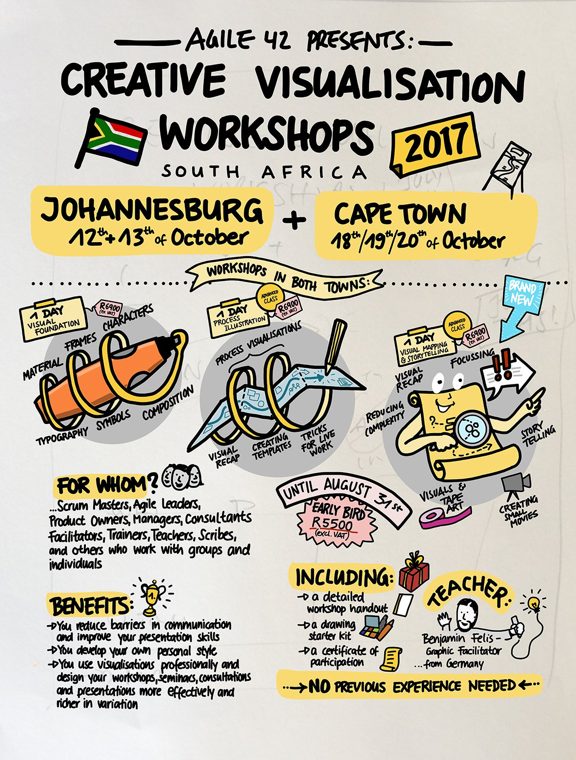 Visual Mapping & Storytelling (Advanced) workshop