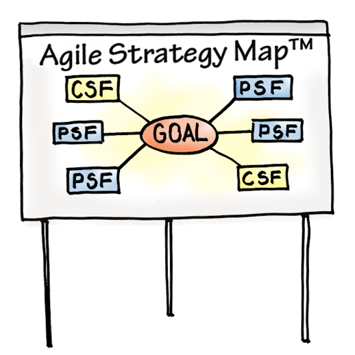 Getting to work with the Agile Strategy Map