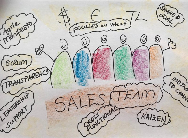 Agile in Everywhere-Sales