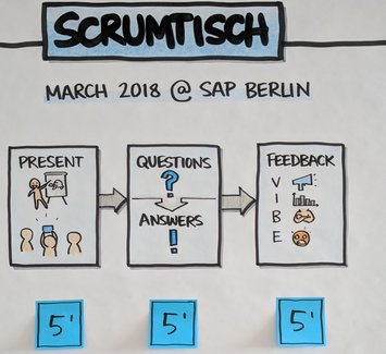 Scrumtisch Berlin March 2018 (flipchart)