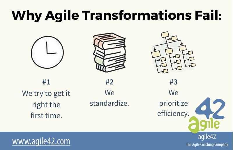 Why Agile Transformations Fail – Do You Fall Into The Same Pitfalls?
