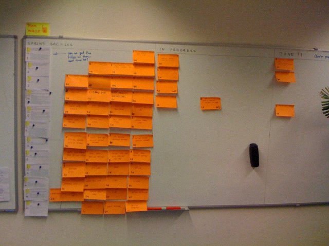 Whiteboard with product backlog