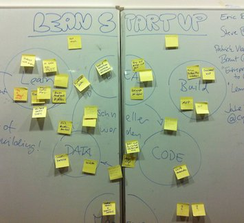 lean-startup-overview.jpeg