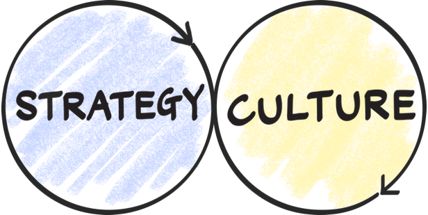 strategy_culture_circles.png