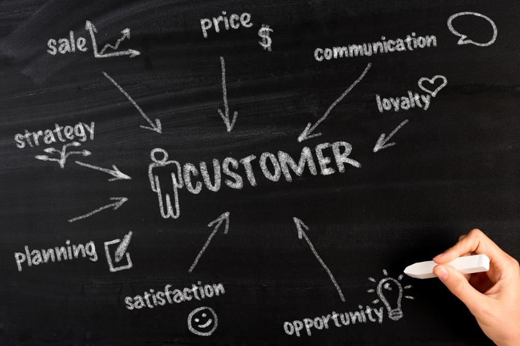 customer-diagram-picture-id886772948