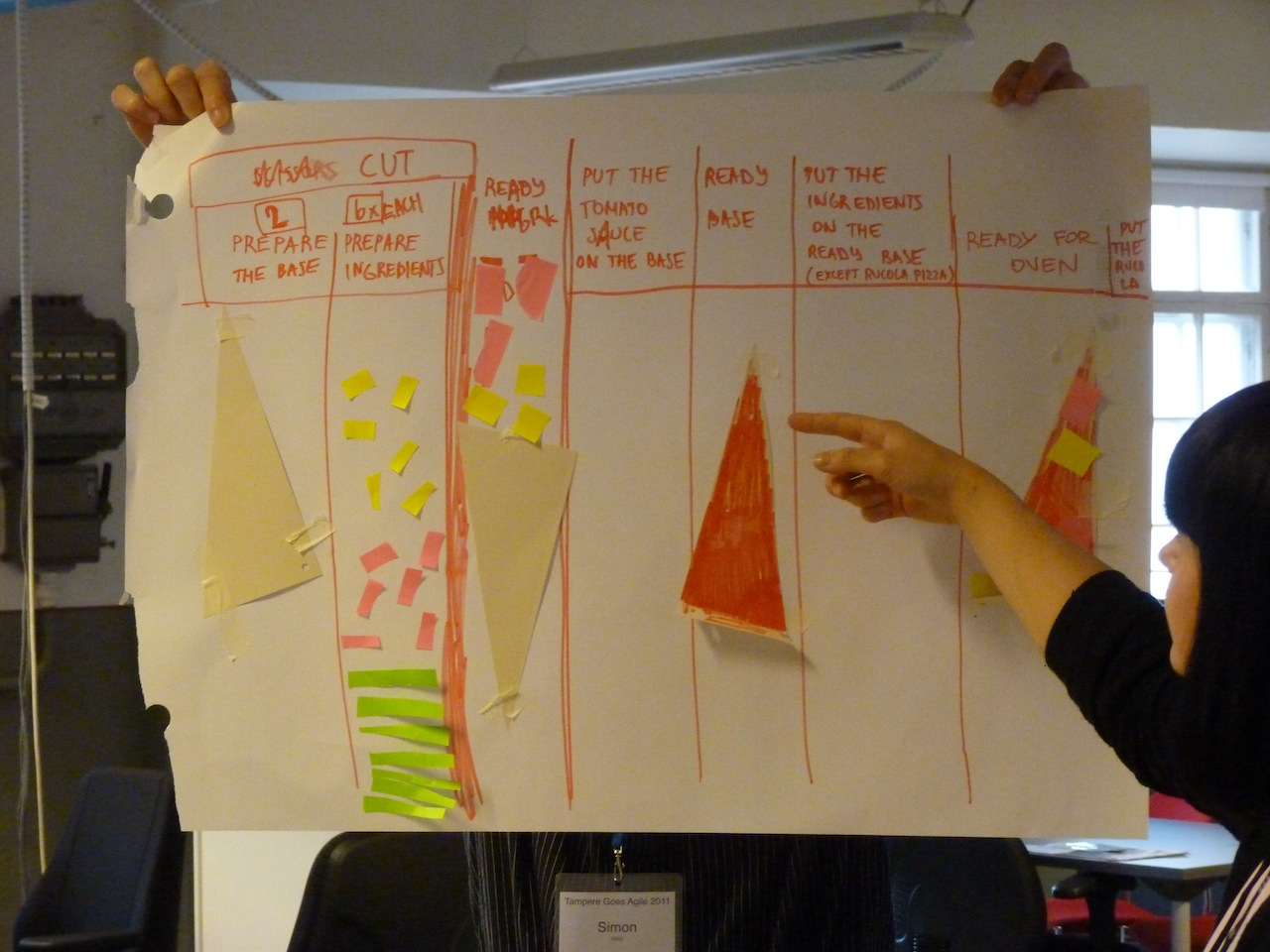 Picture - kpg - visualize on a flipchart.jpg
