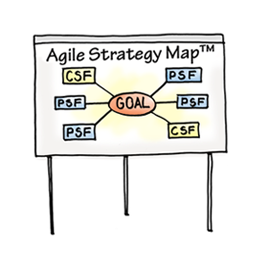 Agile Strategy Map