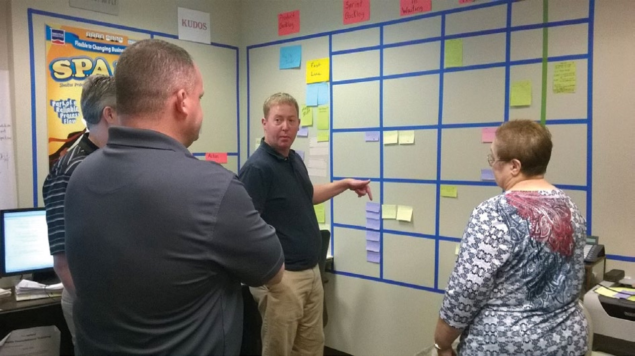 A strategy session using agile42 approach