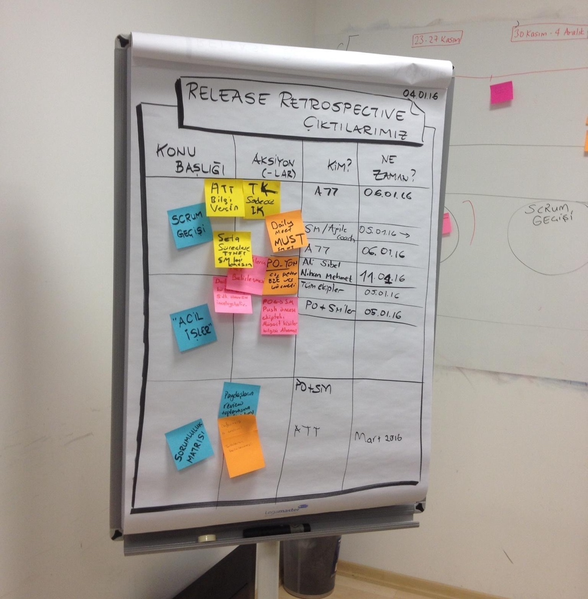 A picture taken when agile42 coaches  facilitating Release Retrospective with Transition Team and Development Teams