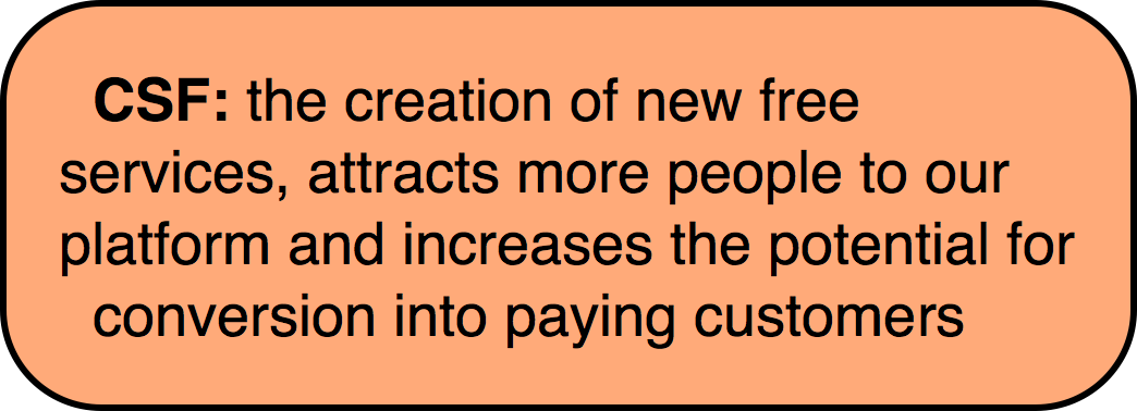CSF: the creation of new free services attracts more people to our platform and increases the potential for conversion into paying customers