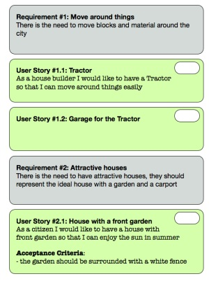 User Stories example