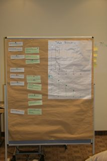 Nokia Training - The Product Backlog