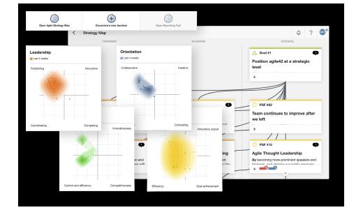 agile42_strategy_map